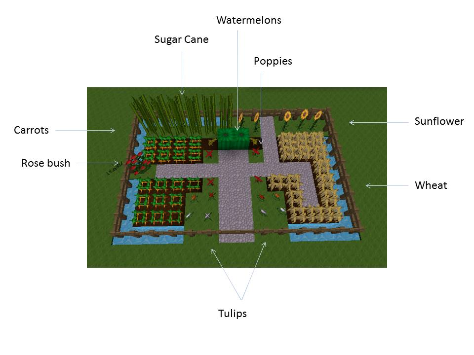 Minecraft garden designs home design ideas - Minecraft garden designs ...